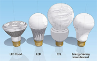 Use energy saving light bulbs in your Caribbean Villa