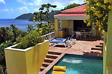 Buying BVI